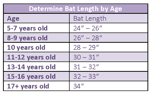 How to Choose the Right Fastpitch Softball Bat | Girls Fastpitch ...